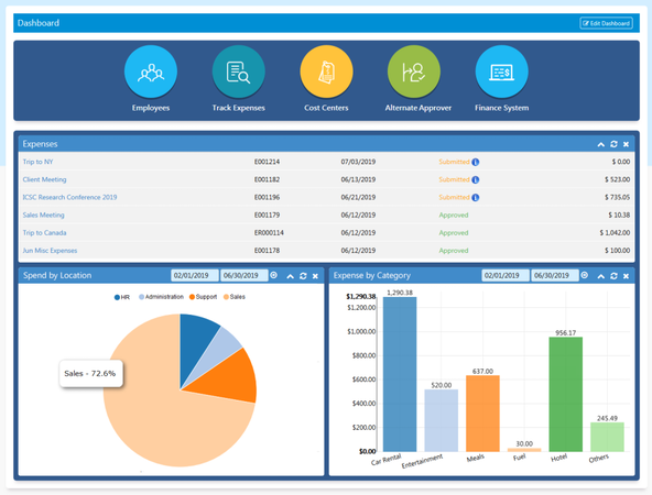 SutiExpense dashboard screenshot