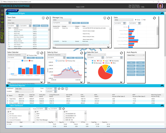 ITWERCS POS dashboard