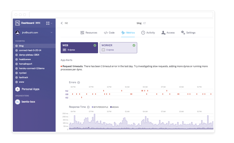 Additional dashboard view