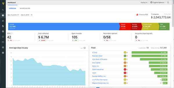 Dashboard for portfolio and team health