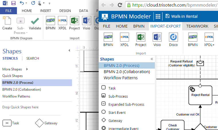 BPMN modeler