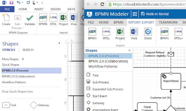 Digital Enterprise Suite BPMN modeler