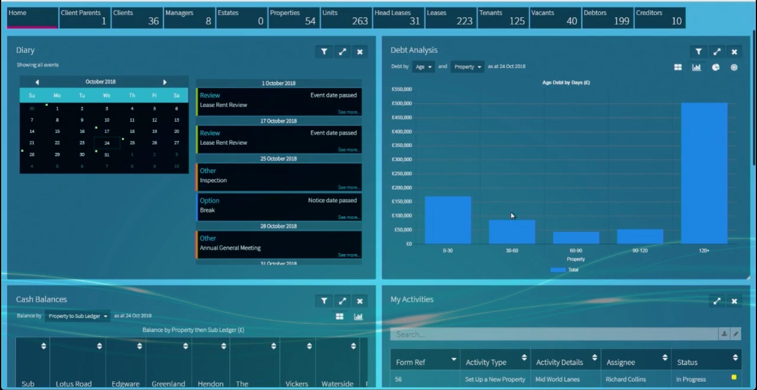 BlueBox - BlueBox dashboard screenshot