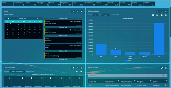 BlueBox dashboard screenshot