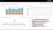 Appointment monitoring dashboard