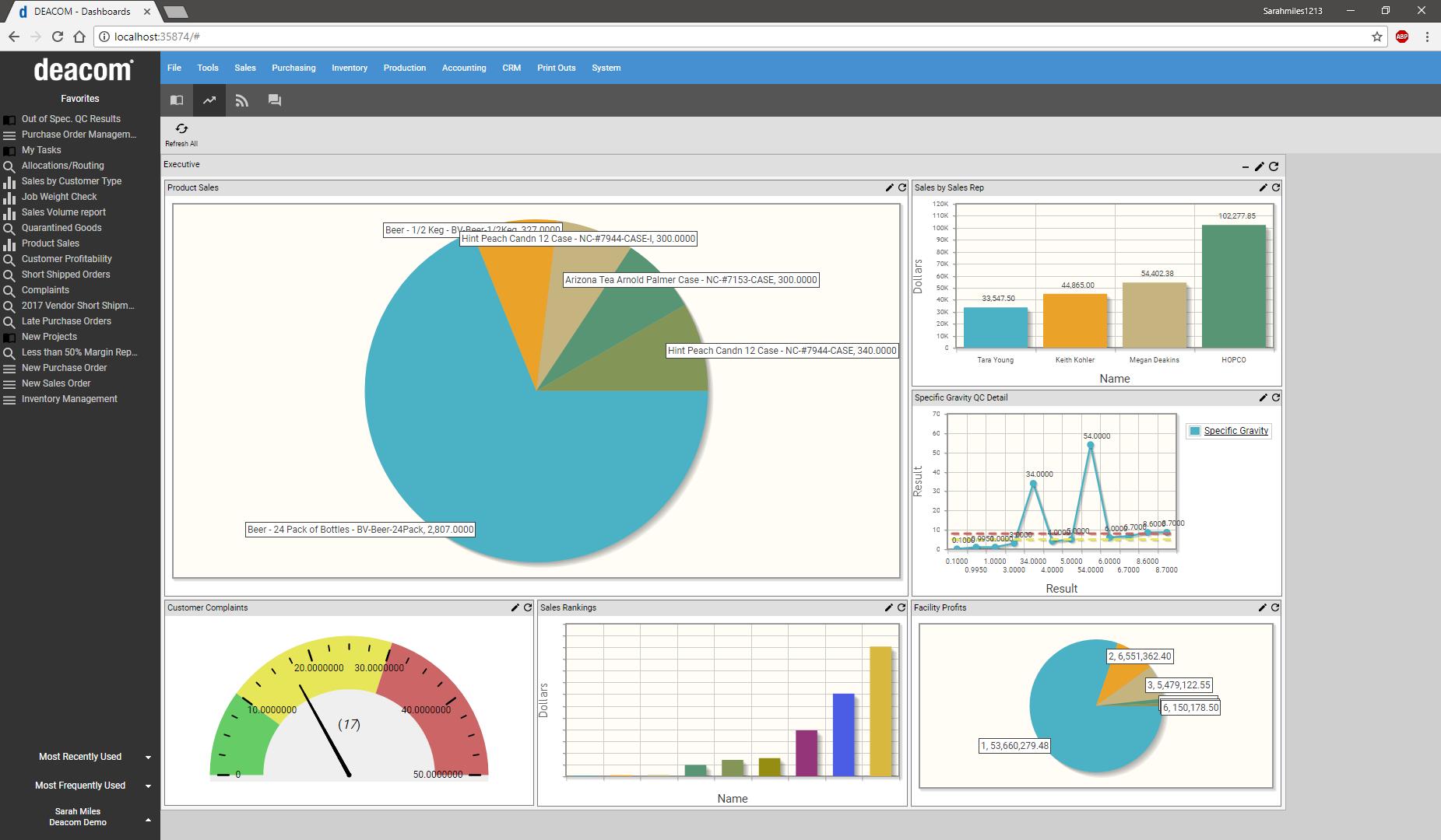 DEACOM ERP Software - 2019: recensioni, prezzi e demo