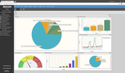 DEACOM ERP Software - Dashboard