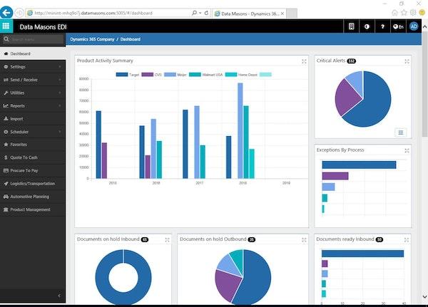 Data Masons EDI dashboard