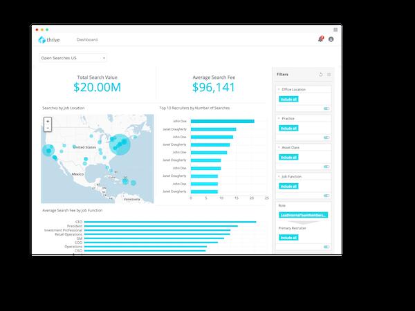 True data visualization
