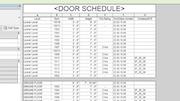 BIM Classify data workflows