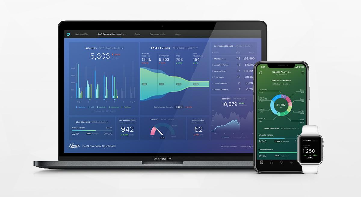 Databox - Dashboard