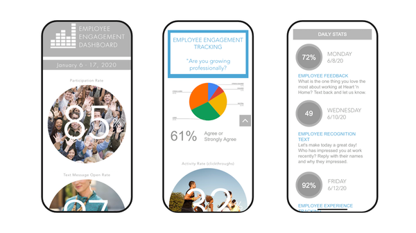 DaysToHappy employee engagement dashboard