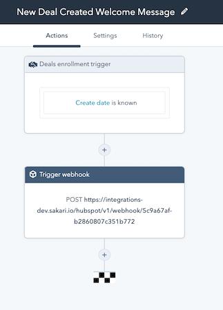 Sakari SMS workflow screenshot