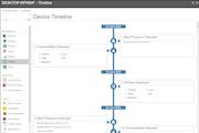 Device Timeline