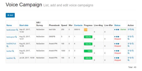 DialerAI voice campaign screenshot
