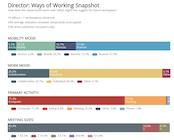 ActivityAnalysis - Ways of working