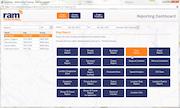 RAM Tracking reporting dashboard