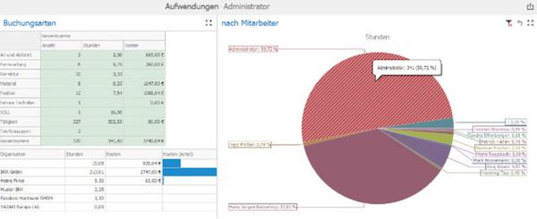 EcholoN data visualization