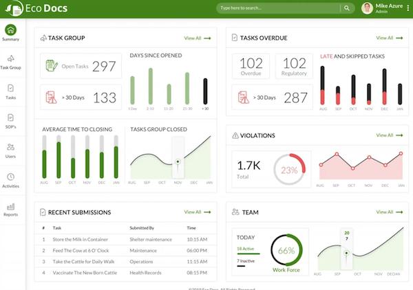 EcoDocs task progress tracking