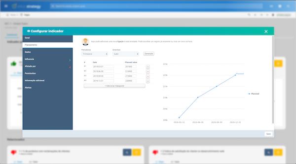 Elbiz Strategy edits indicator screenshot