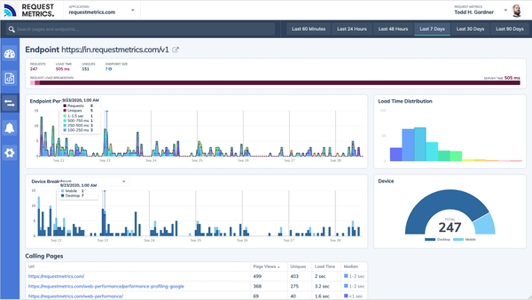 Request Metrics endpoint performance  and device