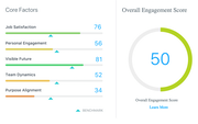 SurveyMonkey Engage engagement score screenshot.