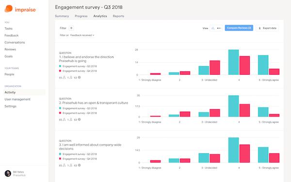 Impraise engagement survey screenshot