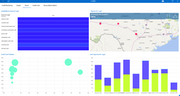 EnHelix credit monitoring