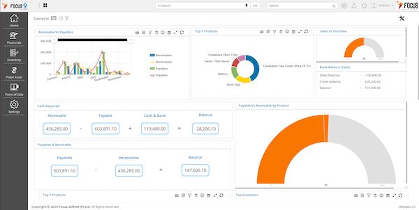 FOCUS9 ERP Dashboard Overview