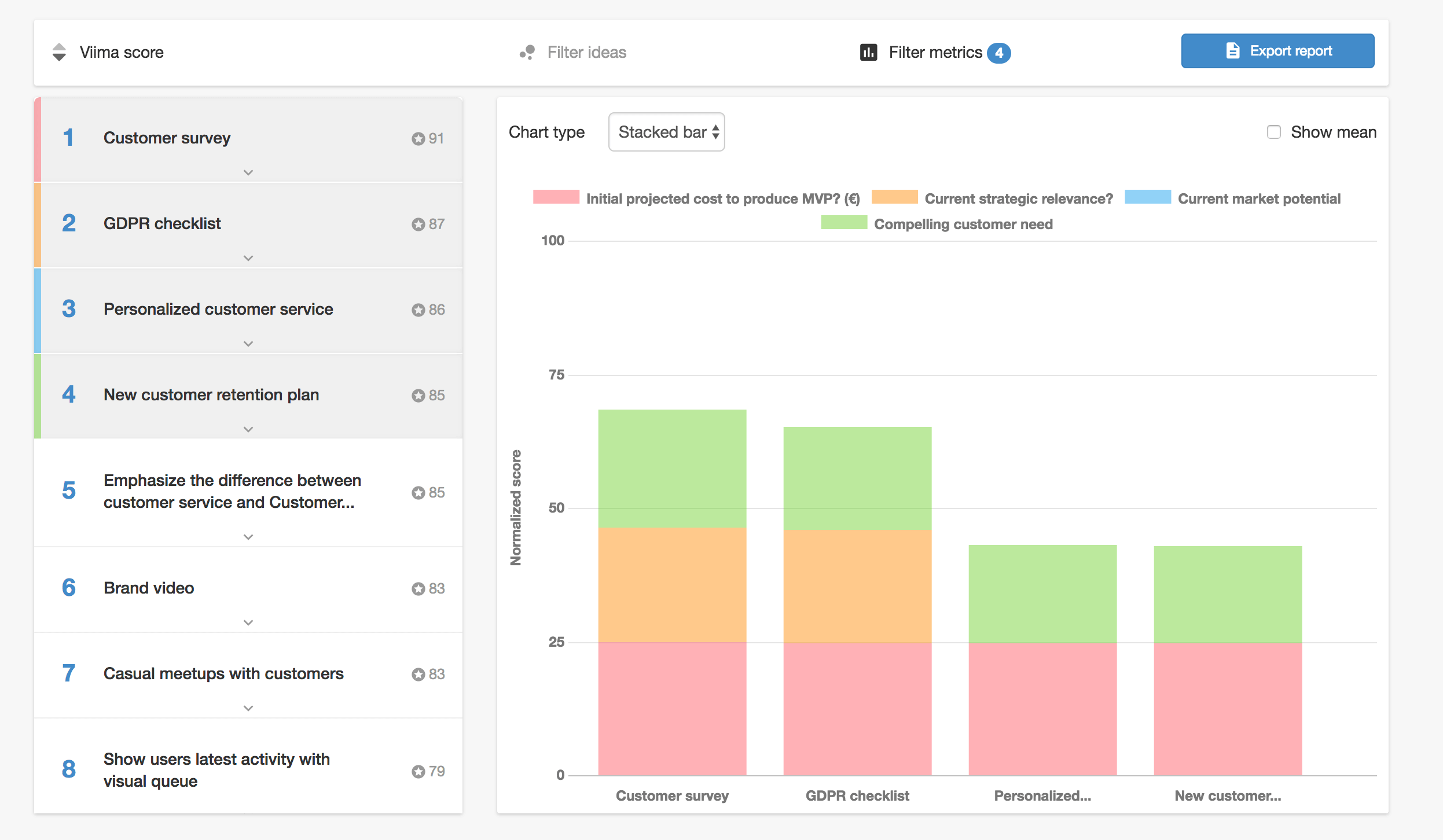Evaluation dashboard