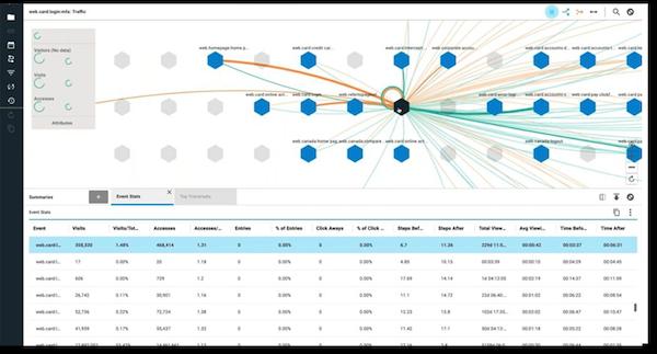 BryterCX Journey Management Suite events monitoring