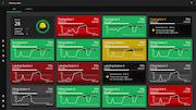 Evocon live data