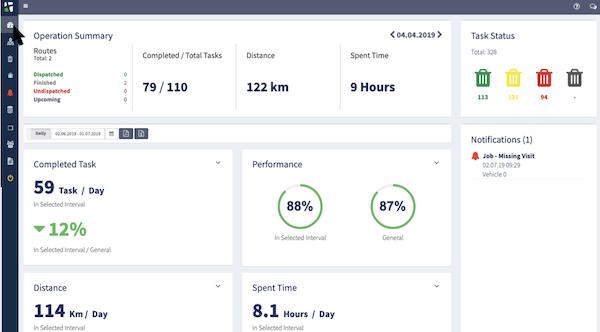 Evreka operations summary screenshot