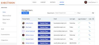 ExecVision - Admin portal