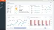 SAM4 conditional monitoring