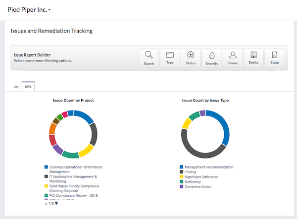 Issues and Remediation Tracking