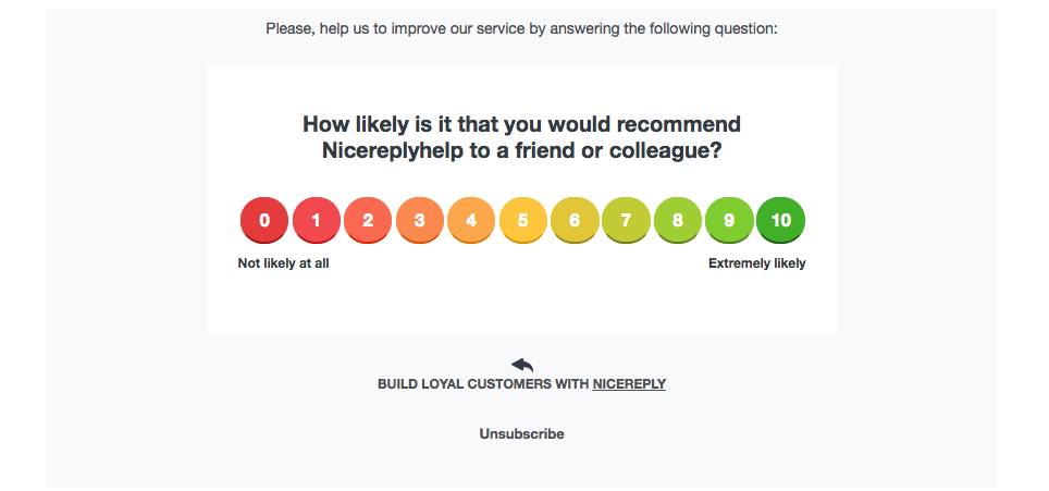 Rating scale survey