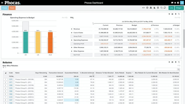 Finance rebates dashboard