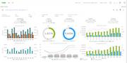 Sage X3 - Financial reporting CFO dashboard
