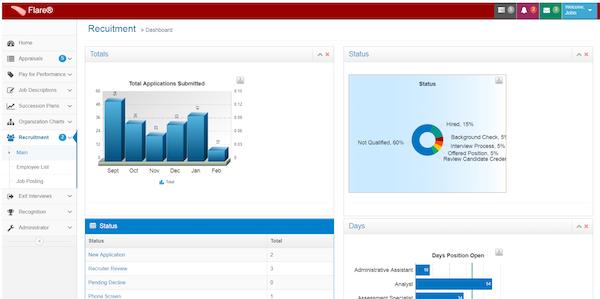 Flare applicant tracking screenshot
