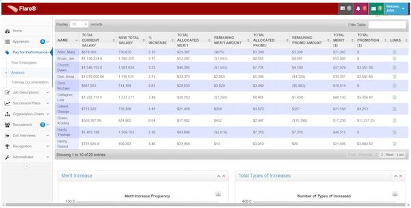 FlareTM compensation management screenshot