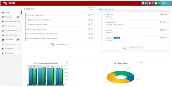 FlareTM dashboard screenshot