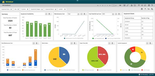 Ramco fleet management system dashboard