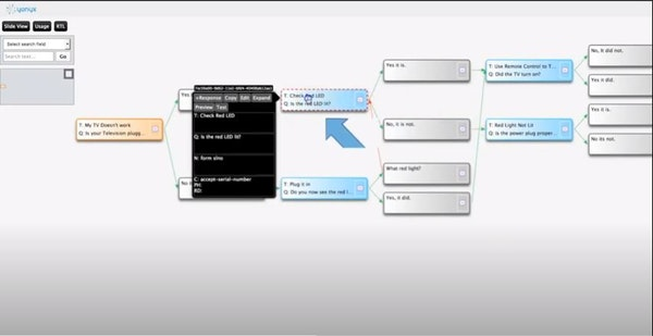Yonyx multimedia flowchart
