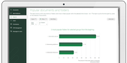 Fordata Activity Reports