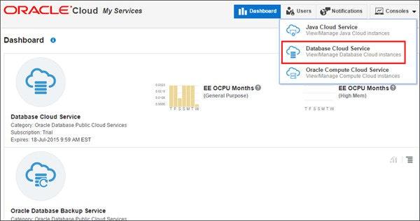 Oracle Database Cloud dashboard