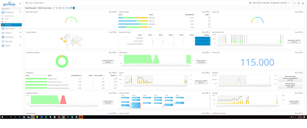 germain APM -  dashboard / 360 overview