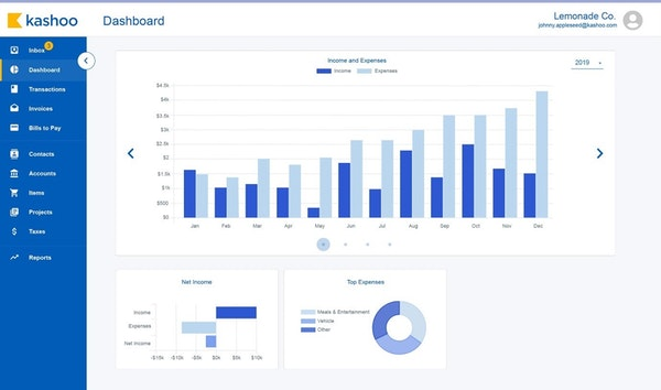 Kashoo dashboard