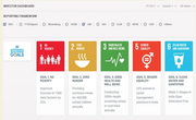 Goodera Sustainability investor dashboard