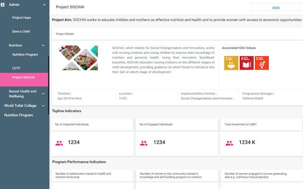 Goodera Impact projects